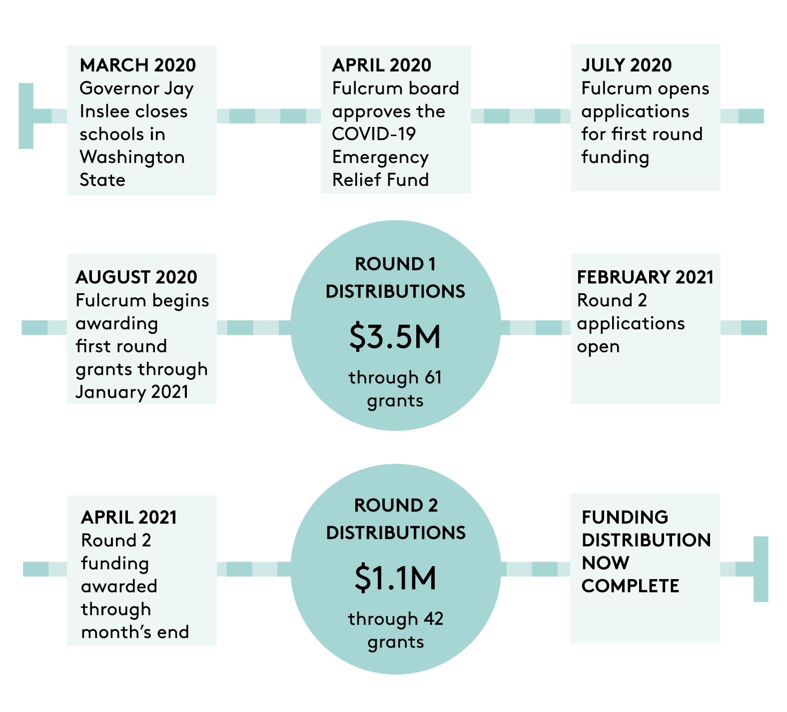 infographic-timeline.jpg#asset:3778