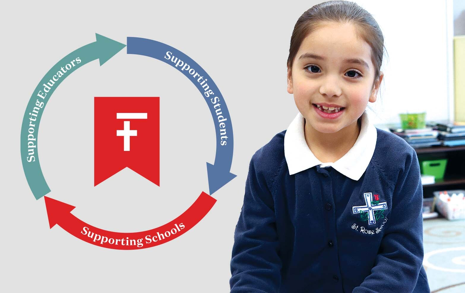 Student from St. Rose school and diagram of Fulcrum programs working together